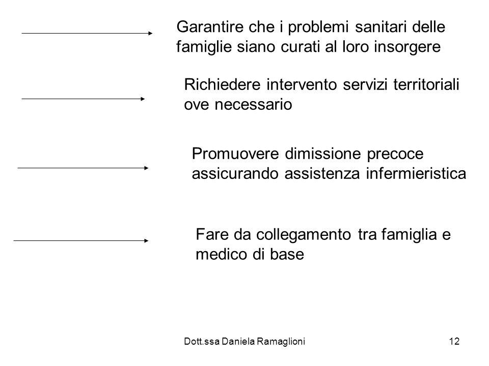 Dott.ssa Daniela Ramaglioni12 Garantire che i problemi sanitari delle famiglie siano curati al loro insorgere Richiedere intervento servizi territoria