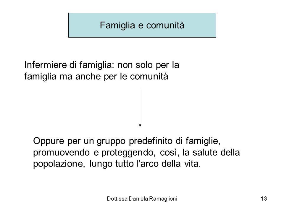 Dott.ssa Daniela Ramaglioni13 Famiglia e comunità Infermiere di famiglia: non solo per la famiglia ma anche per le comunità Oppure per un gruppo prede