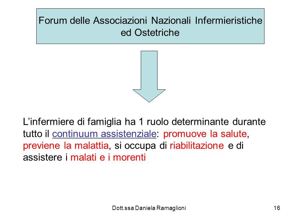 Dott.ssa Daniela Ramaglioni16 Forum delle Associazioni Nazionali Infermieristiche ed Ostetriche Linfermiere di famiglia ha 1 ruolo determinante durant