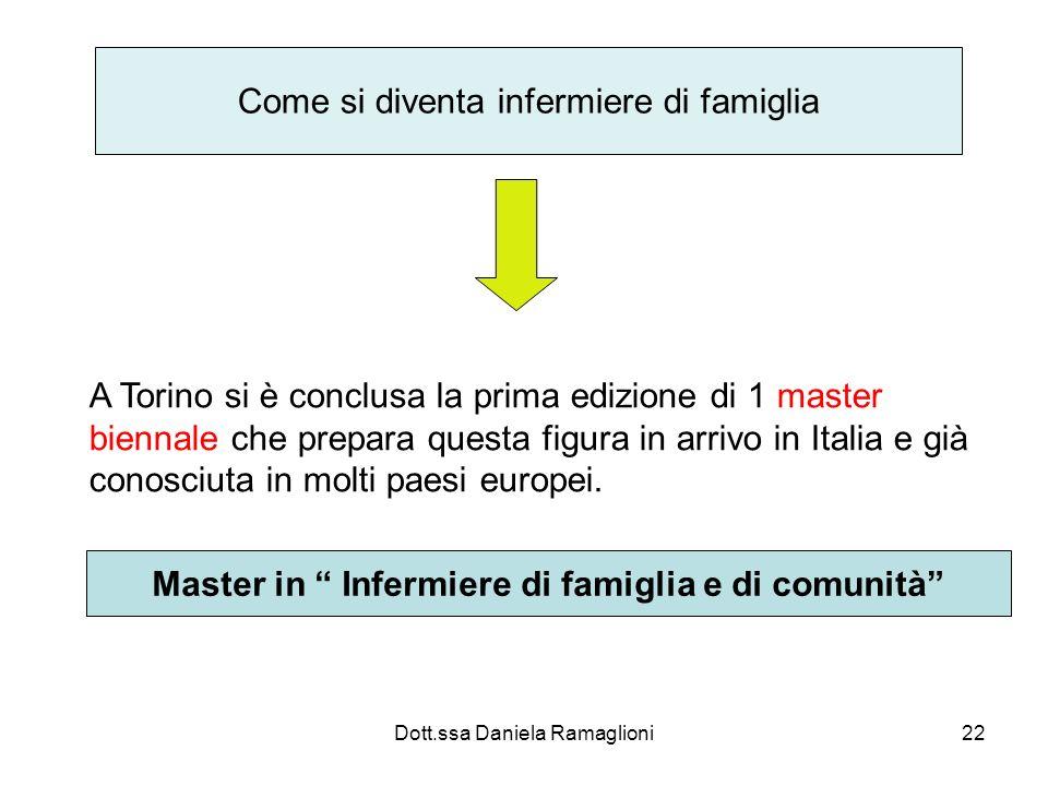 Dott.ssa Daniela Ramaglioni22 Come si diventa infermiere di famiglia A Torino si è conclusa la prima edizione di 1 master biennale che prepara questa