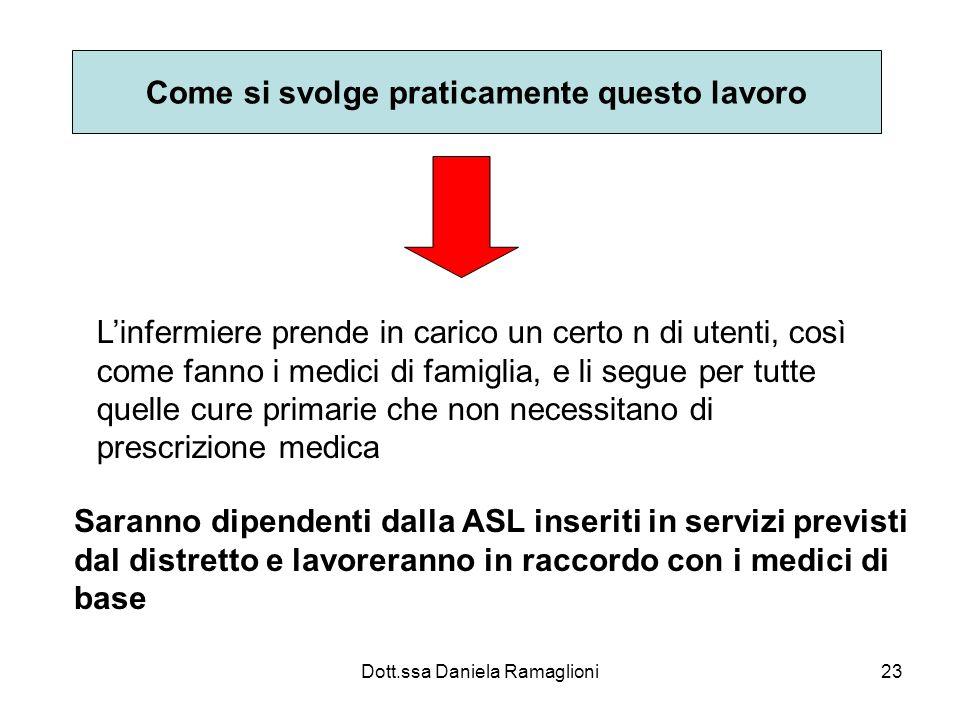 Dott.ssa Daniela Ramaglioni23 Come si svolge praticamente questo lavoro Linfermiere prende in carico un certo n di utenti, così come fanno i medici di