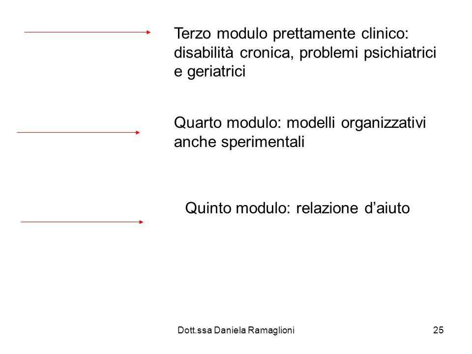 Dott.ssa Daniela Ramaglioni25 Terzo modulo prettamente clinico: disabilità cronica, problemi psichiatrici e geriatrici Quarto modulo: modelli organizz