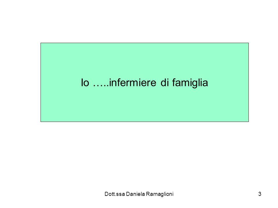 Dott.ssa Daniela Ramaglioni3 Io …..infermiere di famiglia