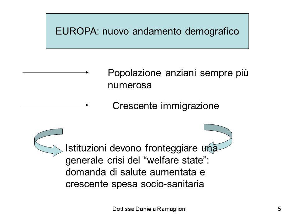Dott.ssa Daniela Ramaglioni5 EUROPA: nuovo andamento demografico Popolazione anziani sempre più numerosa Crescente immigrazione Istituzioni devono fro