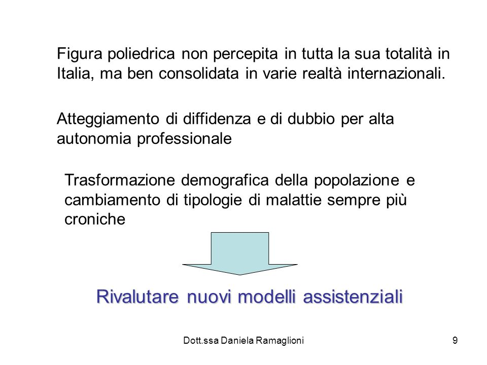 Dott.ssa Daniela Ramaglioni9 Figura poliedrica non percepita in tutta la sua totalità in Italia, ma ben consolidata in varie realtà internazionali. At