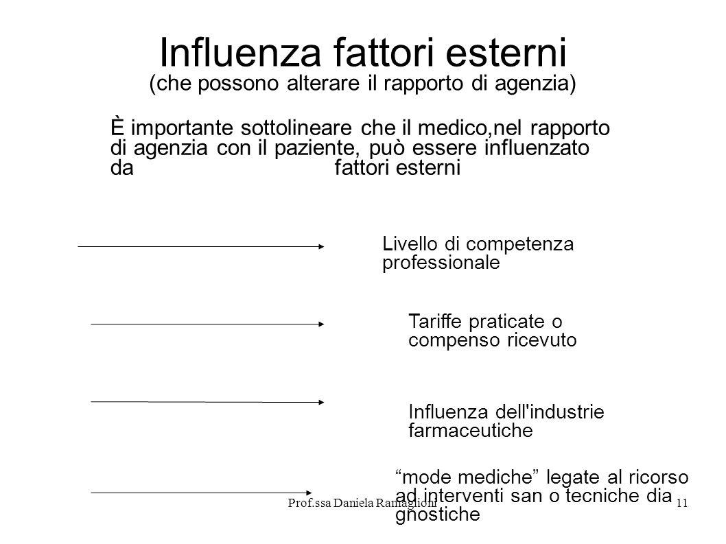 Prof.ssa Daniela Ramaglioni11 Influenza fattori esterni (che possono alterare il rapporto di agenzia) È importante sottolineare che il medico,nel rapp