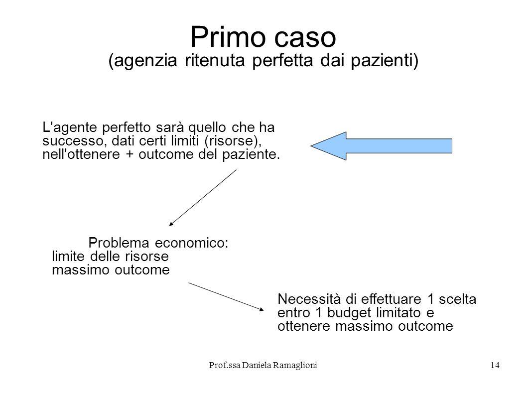 Prof.ssa Daniela Ramaglioni14 Primo caso (agenzia ritenuta perfetta dai pazienti) L'agente perfetto sarà quello che ha successo, dati certi limiti (ri