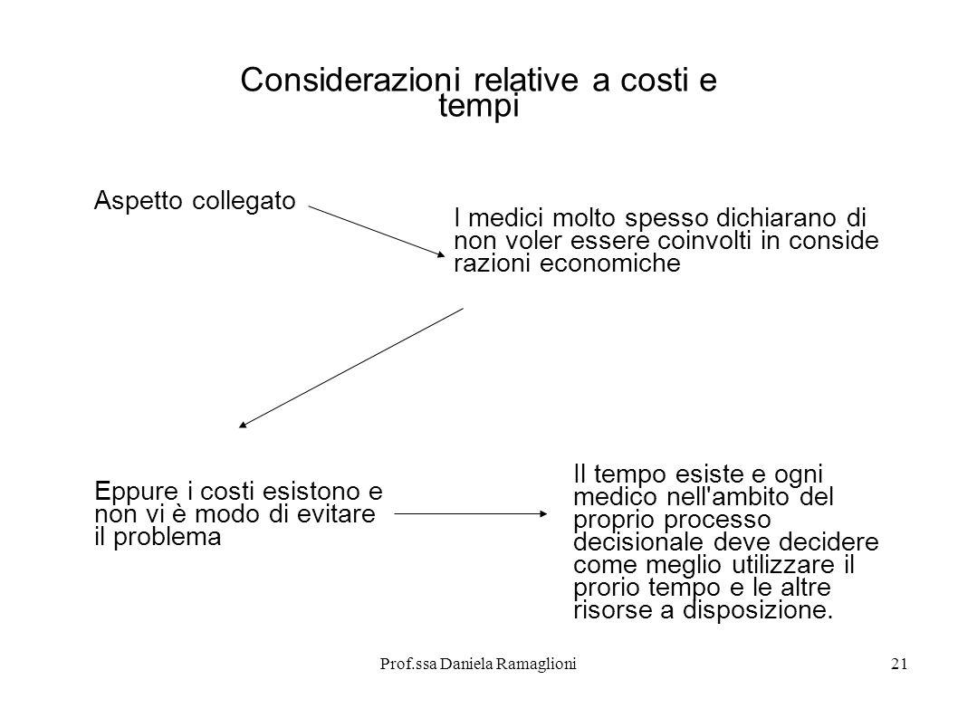 Prof.ssa Daniela Ramaglioni21 Considerazioni relative a costi e tempi Aspetto collegato I medici molto spesso dichiarano di non voler essere coinvolti