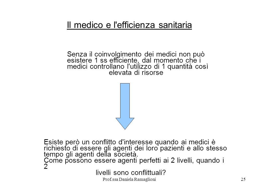 Prof.ssa Daniela Ramaglioni25 Il medico e l'efficienza sanitaria Senza il coinvolgimento dei medici non può esistere 1 ss efficiente, dal momento che