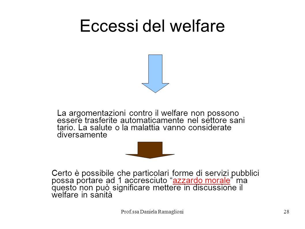 Prof.ssa Daniela Ramaglioni28 Eccessi del welfare La argomentazioni contro il welfare non possono essere trasferite automaticamente nel settore sani t