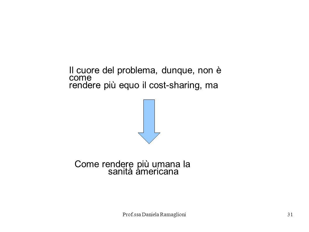 Prof.ssa Daniela Ramaglioni31 Il cuore del problema, dunque, non è come rendere più equo il cost-sharing, ma Come rendere più umana la sanità american