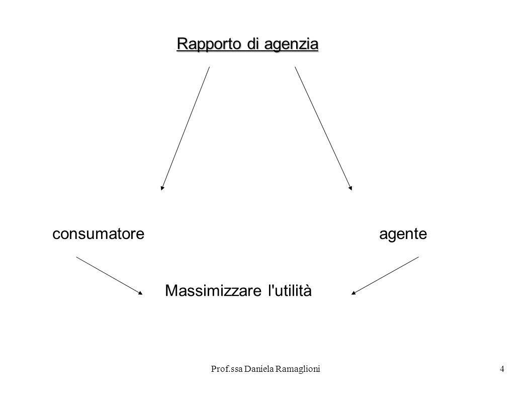Prof.ssa Daniela Ramaglioni4 Rapporto di agenzia consumatore agente Massimizzare l'utilità