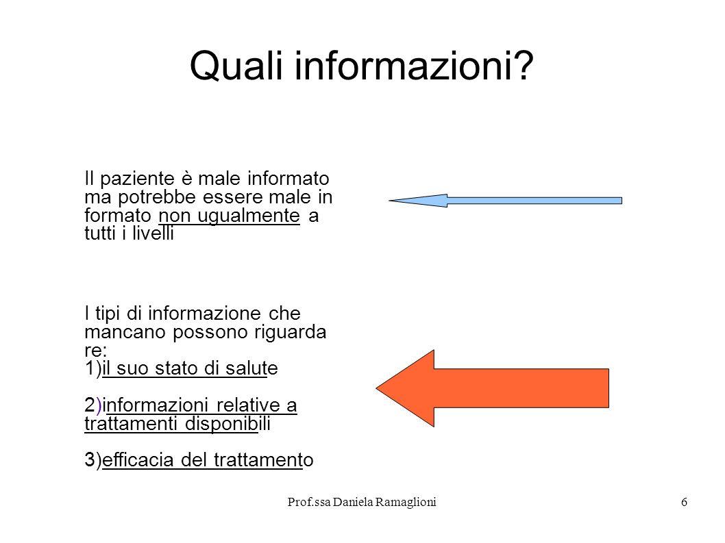 Prof.ssa Daniela Ramaglioni6 Quali informazioni? Il paziente è male informato ma potrebbe essere male in formato non ugualmente a tutti i livelli I ti