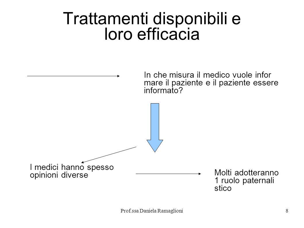 Prof.ssa Daniela Ramaglioni8 Trattamenti disponibili e loro efficacia In che misura il medico vuole infor mare il paziente e il paziente essere inform