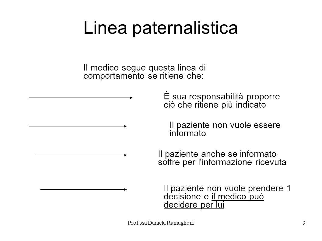 Prof.ssa Daniela Ramaglioni9 Linea paternalistica Il medico segue questa linea di comportamento se ritiene che: È sua responsabilità proporre ciò che