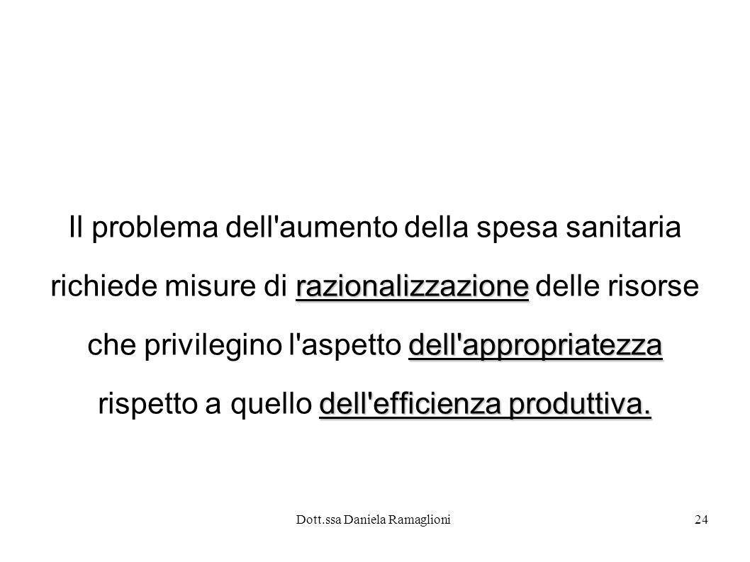 Dott.ssa Daniela Ramaglioni24 Il problema dell'aumento della spesa sanitaria razionalizzazione richiede misure di razionalizzazione delle risorse dell