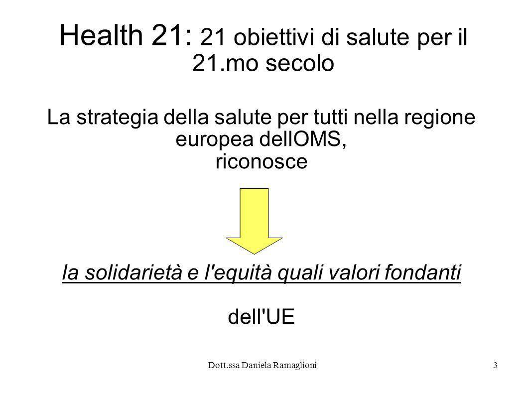 Dott.ssa Daniela Ramaglioni3 Health 21: 21 obiettivi di salute per il 21.mo secolo La strategia della salute per tutti nella regione europea dellOMS,