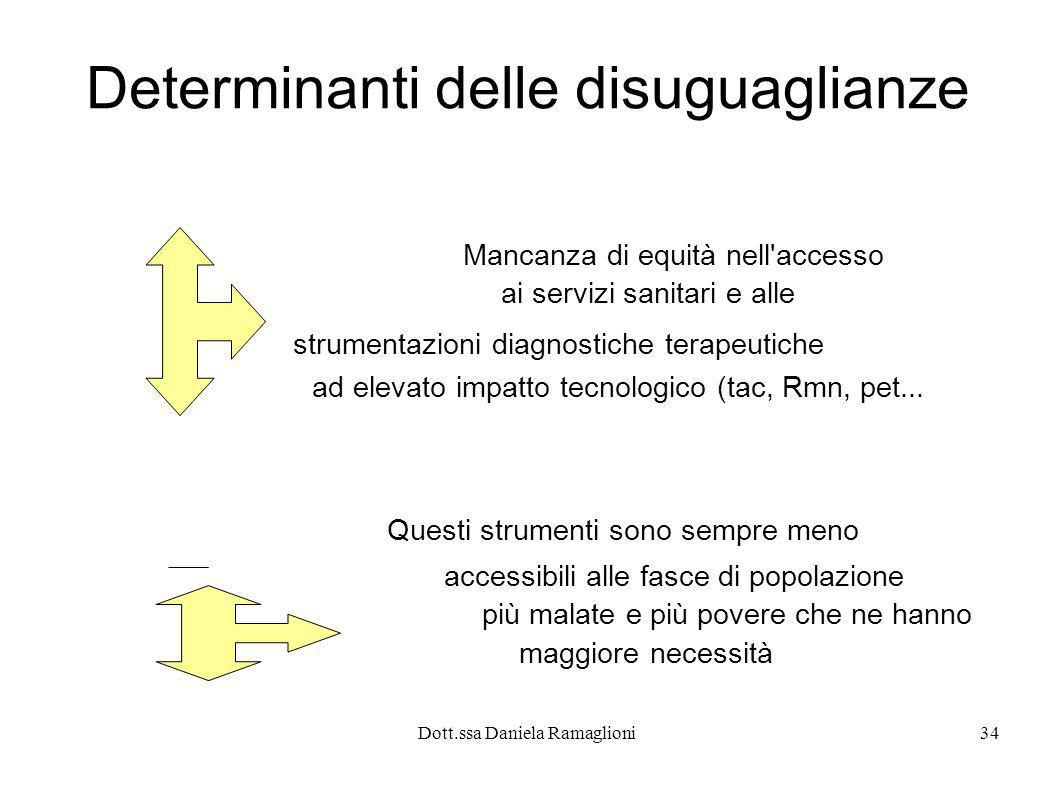 Dott.ssa Daniela Ramaglioni34 Determinanti delle disuguaglianze Mancanza di equità nell'accesso ai servizi sanitari e alle strumentazioni diagnostiche