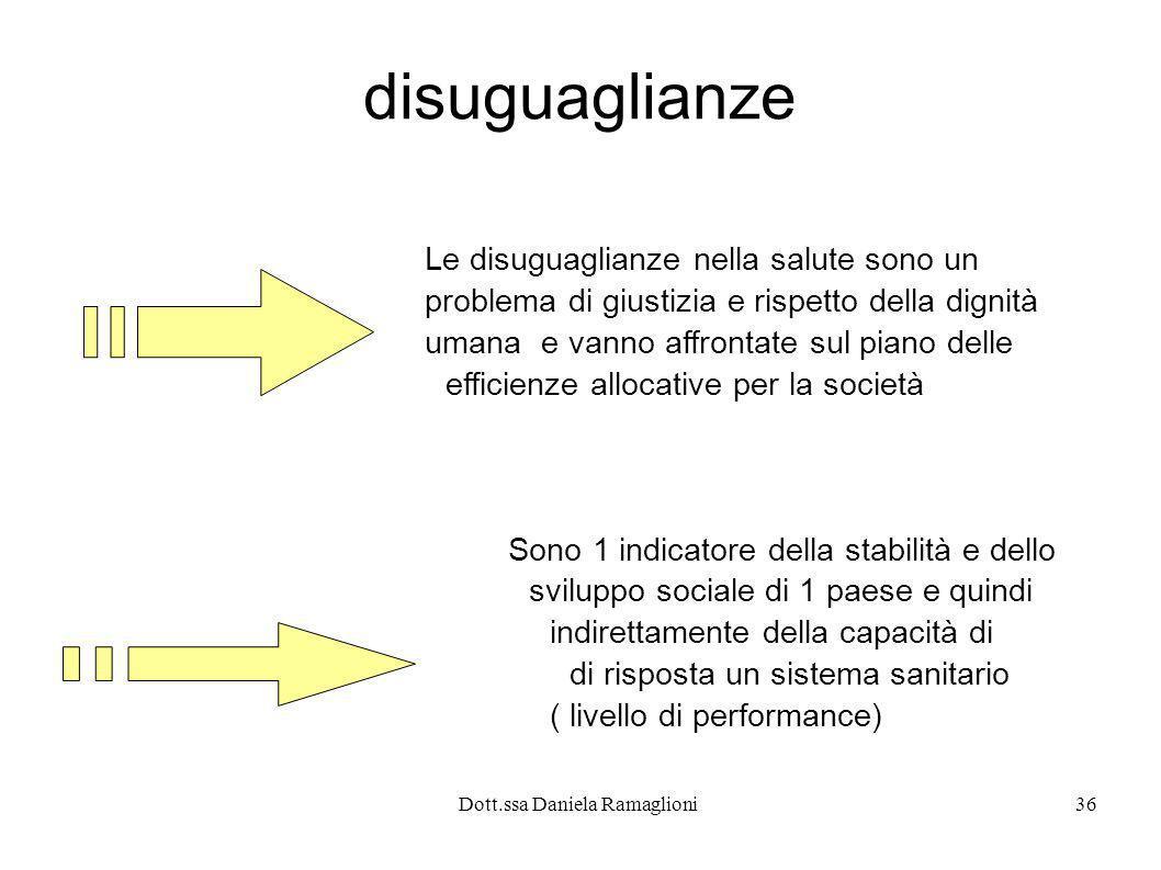Dott.ssa Daniela Ramaglioni36 disuguaglianze Le disuguaglianze nella salute sono un problema di giustizia e rispetto della dignità umana e vanno affro