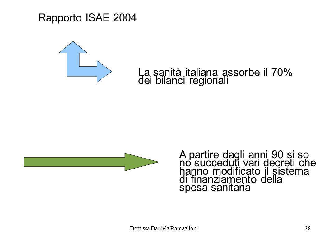 Dott.ssa Daniela Ramaglioni38 Rapporto ISAE 2004 La sanità italiana assorbe il 70% dei bilanci regionali A partire dagli anni 90 si so no succeduti va