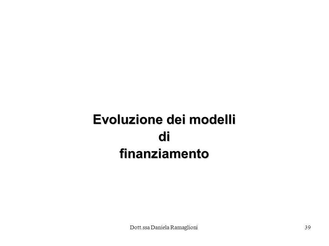 Dott.ssa Daniela Ramaglioni39 Evoluzione dei modelli difinanziamento