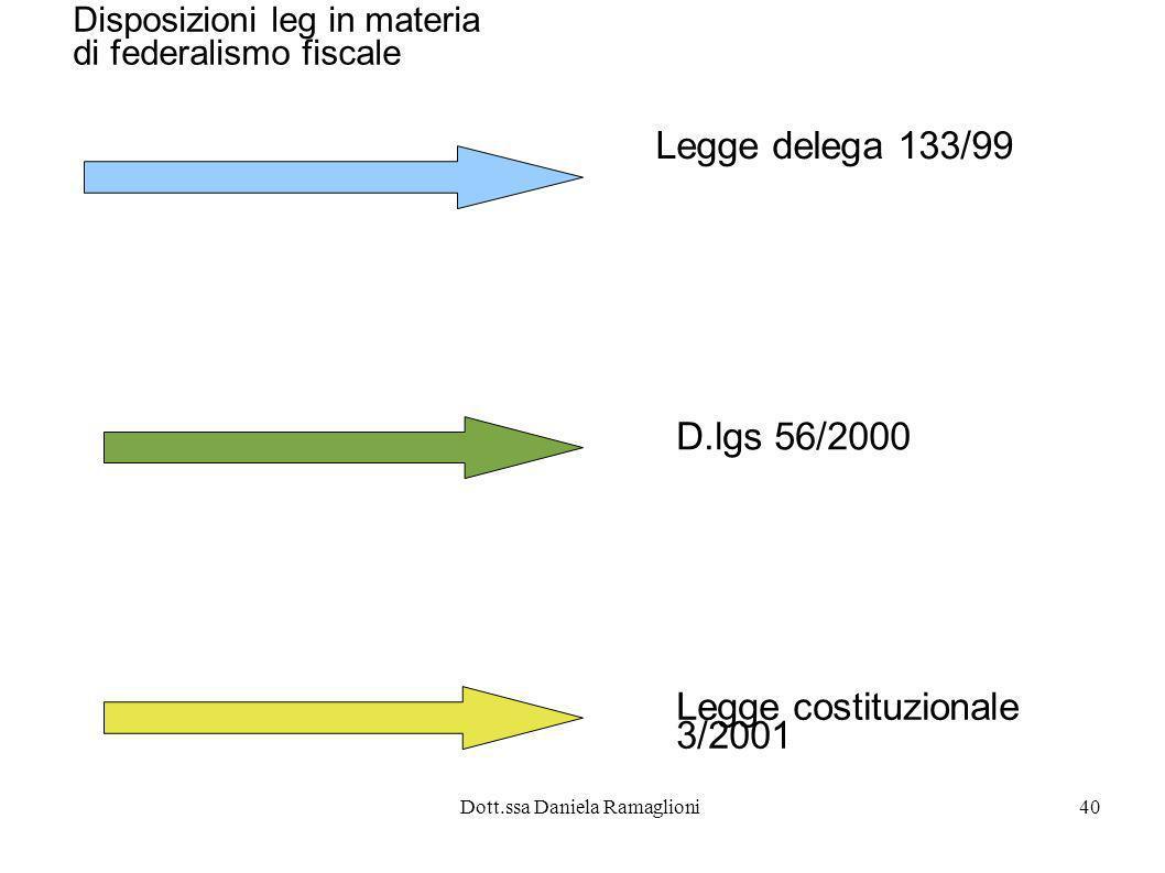 Dott.ssa Daniela Ramaglioni40 Legge delega 133/99 D.lgs 56/2000 Legge costituzionale 3/2001 Disposizioni leg in materia di federalismo fiscale
