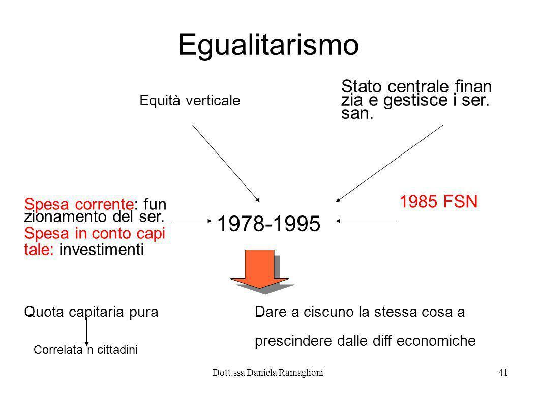 Dott.ssa Daniela Ramaglioni41 Egualitarismo 1978-1995 Quota capitaria puraDare a ciscuno la stessa cosa a prescindere dalle diff economiche Equità ver