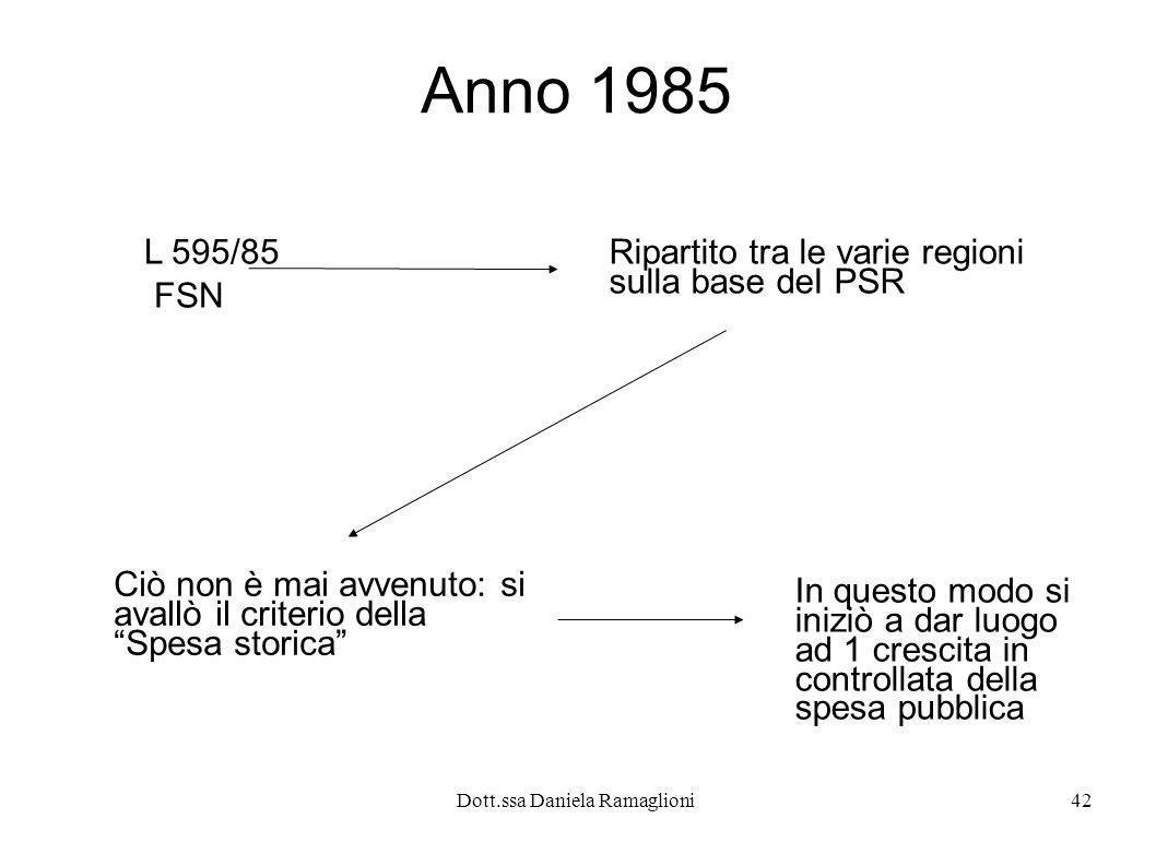 Dott.ssa Daniela Ramaglioni42 Anno 1985 L 595/85 FSN Ripartito tra le varie regioni sulla base deI PSR Ciò non è mai avvenuto: si avallò il criterio d