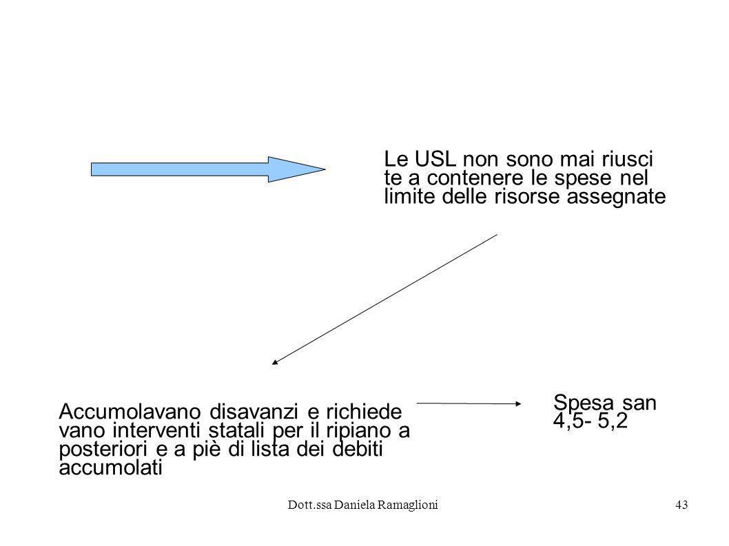 Dott.ssa Daniela Ramaglioni43 Le USL non sono mai riusci te a contenere le spese nel limite delle risorse assegnate Accumolavano disavanzi e richiede