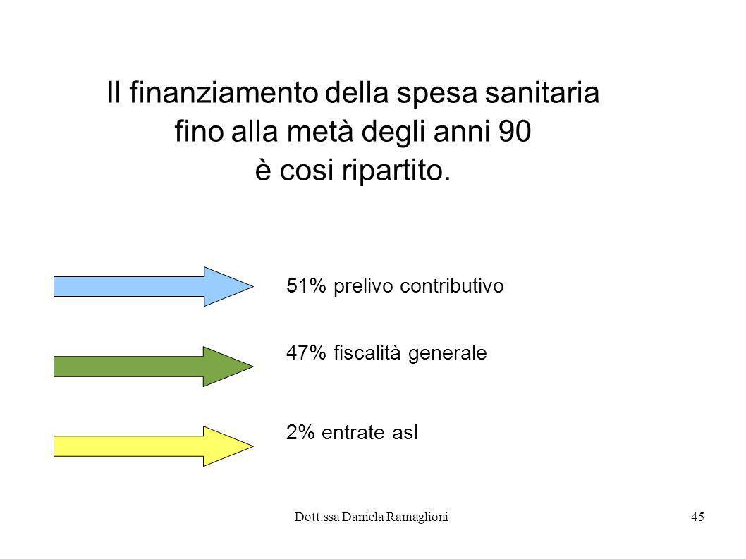 Dott.ssa Daniela Ramaglioni45 Il finanziamento della spesa sanitaria fino alla metà degli anni 90 è cosi ripartito. 51% prelivo contributivo 47% fisca