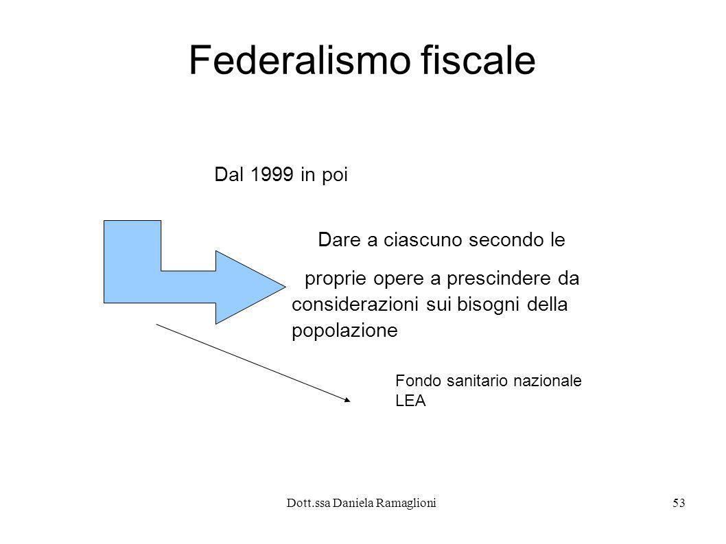 Dott.ssa Daniela Ramaglioni53 Federalismo fiscale Dal 1999 in poi Dare a ciascuno secondo le proprie opere a prescindere da considerazioni sui bisogni