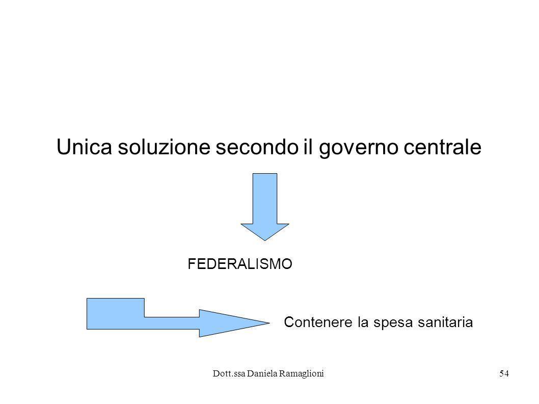 Dott.ssa Daniela Ramaglioni54 Unica soluzione secondo il governo centrale FEDERALISMO Contenere la spesa sanitaria