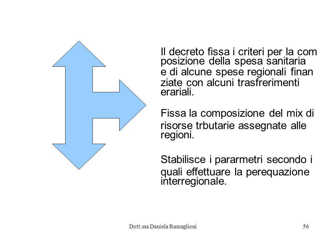 Dott.ssa Daniela Ramaglioni56 Il decreto fissa i criteri per la com posizione della spesa sanitaria e di alcune spese regionali finan ziate con alcuni
