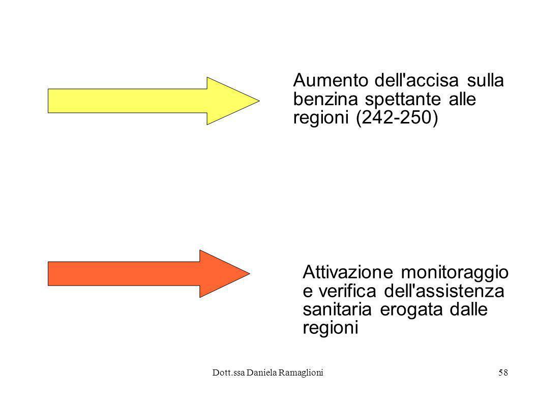 Dott.ssa Daniela Ramaglioni58 Aumento dell'accisa sulla benzina spettante alle regioni (242-250) Attivazione monitoraggio e verifica dell'assistenza s