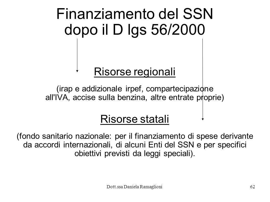 Dott.ssa Daniela Ramaglioni62 Finanziamento del SSN dopo il D lgs 56/2000 Risorse regionali (irap e addizionale irpef, compartecipazione all'IVA, acci