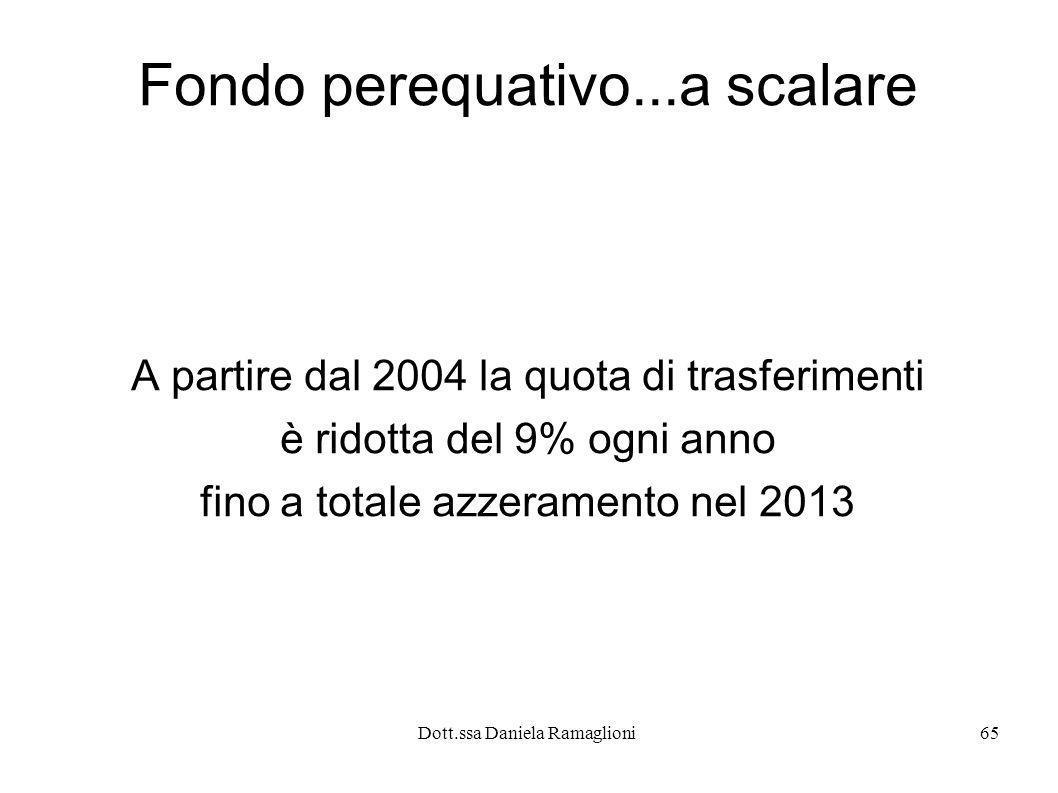 Dott.ssa Daniela Ramaglioni65 Fondo perequativo...a scalare A partire dal 2004 la quota di trasferimenti è ridotta del 9% ogni anno fino a totale azze