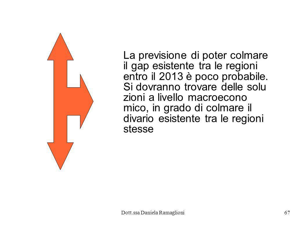 Dott.ssa Daniela Ramaglioni67 La previsione di poter colmare il gap esistente tra le regioni entro il 2013 è poco probabile. Si dovranno trovare delle