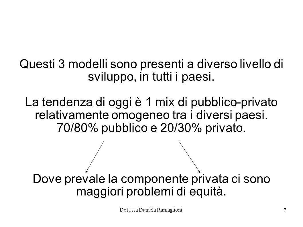 Dott.ssa Daniela Ramaglioni7 Questi 3 modelli sono presenti a diverso livello di sviluppo, in tutti i paesi. La tendenza di oggi è 1 mix di pubblico-p