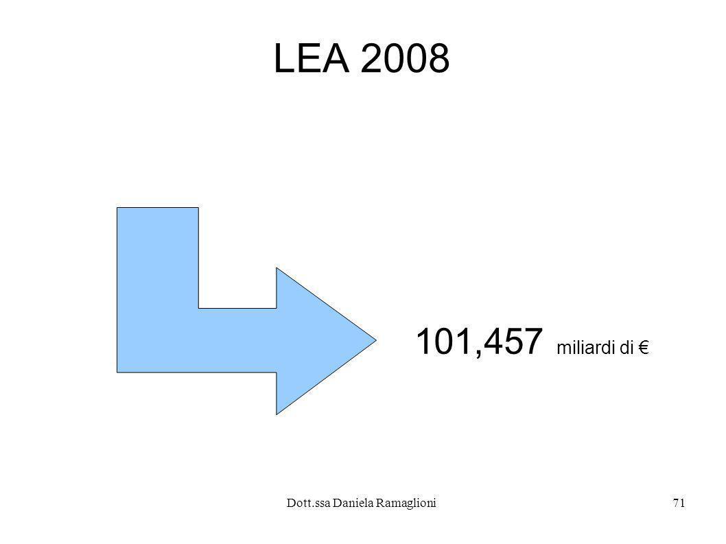 Dott.ssa Daniela Ramaglioni71 LEA 2008 101,457 miliardi di