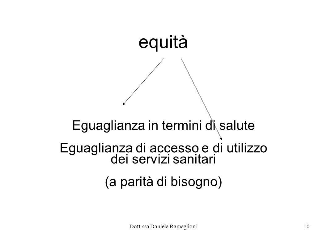 Dott.ssa Daniela Ramaglioni10 equità Eguaglianza in termini di salute Eguaglianza di accesso e di utilizzo dei servizi sanitari (a parità di bisogno)