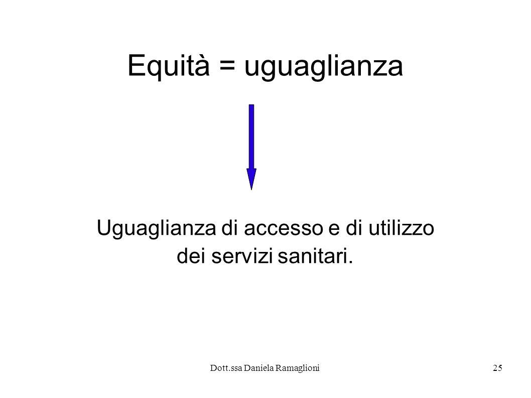 Dott.ssa Daniela Ramaglioni25 Equità = uguaglianza Uguaglianza di accesso e di utilizzo dei servizi sanitari.