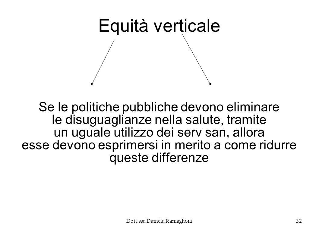 Dott.ssa Daniela Ramaglioni32 Equità verticale Se le politiche pubbliche devono eliminare le disuguaglianze nella salute, tramite un uguale utilizzo d