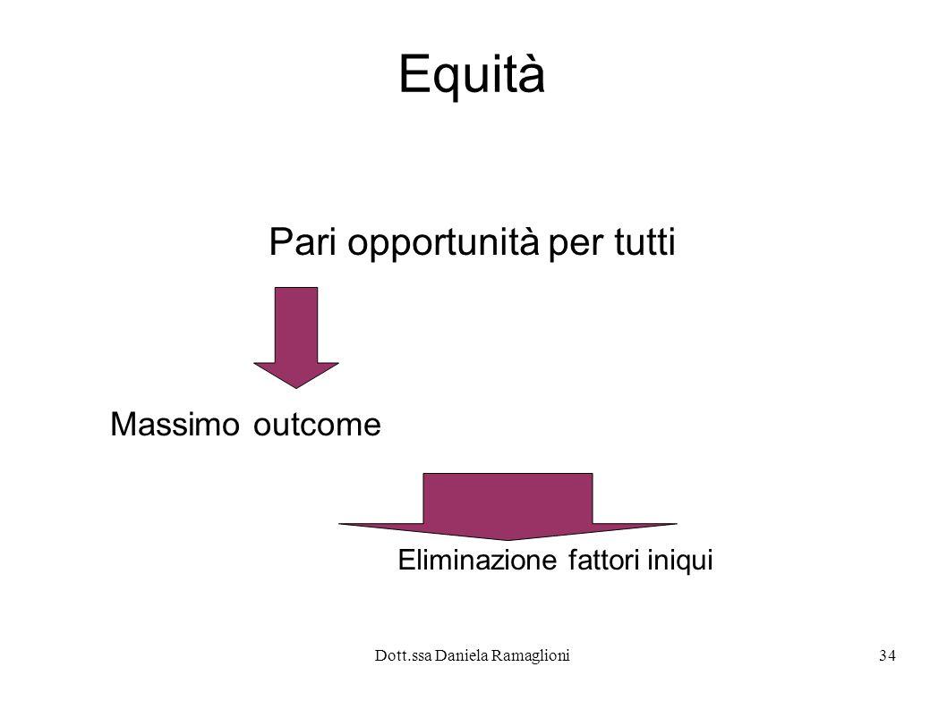 Dott.ssa Daniela Ramaglioni34 Equità Pari opportunità per tutti Massimo outcome Eliminazione fattori iniqui