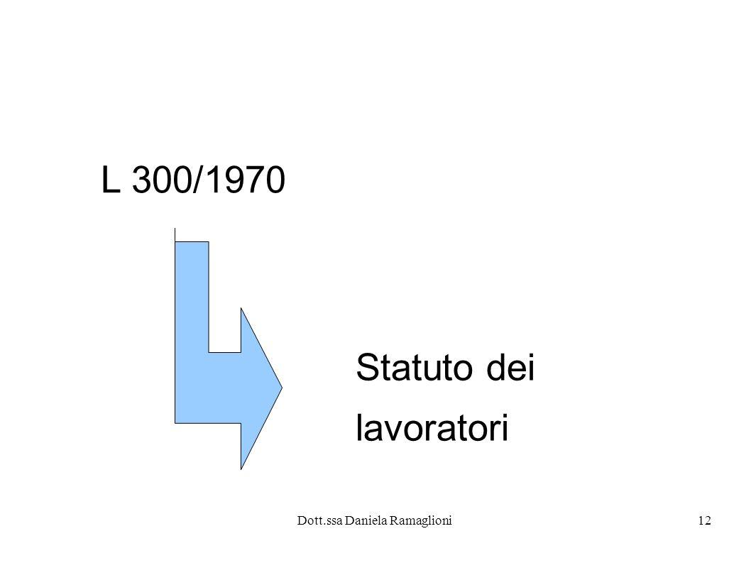 Dott.ssa Daniela Ramaglioni12 L 300/1970 Statuto dei lavoratori