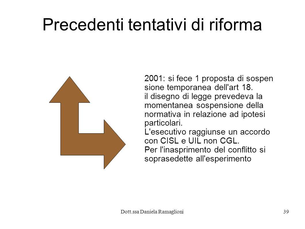 Dott.ssa Daniela Ramaglioni39 Precedenti tentativi di riforma 2001: si fece 1 proposta di sospen sione temporanea dell art 18.
