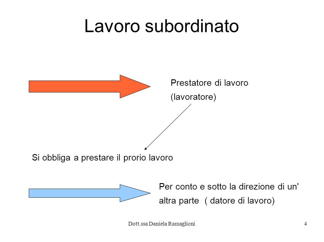 Dott.ssa Daniela Ramaglioni4 Lavoro subordinato Prestatore di lavoro (lavoratore) Si obbliga a prestare il prorio lavoro Per conto e sotto la direzione di un altra parte ( datore di lavoro)