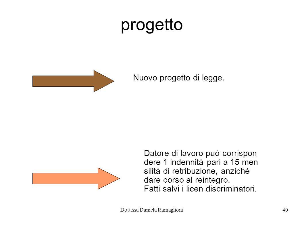 Dott.ssa Daniela Ramaglioni40 progetto Nuovo progetto di legge.