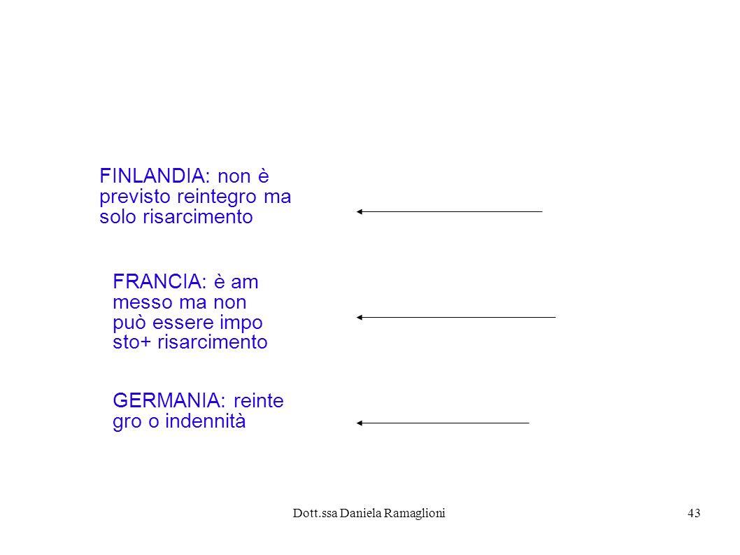 Dott.ssa Daniela Ramaglioni43 FINLANDIA: non è previsto reintegro ma solo risarcimento FRANCIA: è am messo ma non può essere impo sto+ risarcimento GERMANIA: reinte gro o indennità