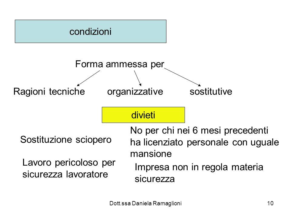 Dott.ssa Daniela Ramaglioni10 condizioni Forma ammessa per Ragioni tecnicheorganizzativesostitutive divieti Sostituzione sciopero No per chi nei 6 mes