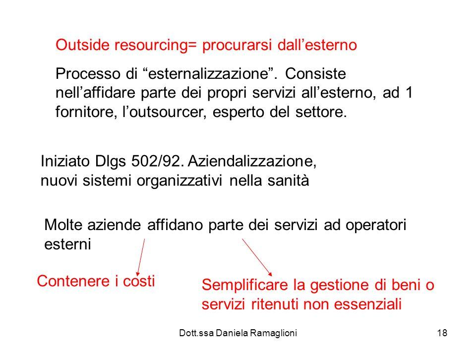 Dott.ssa Daniela Ramaglioni18 Outside resourcing= procurarsi dallesterno Processo di esternalizzazione. Consiste nellaffidare parte dei propri servizi